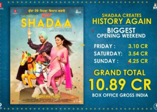 Shadaa Box Office Collection 21