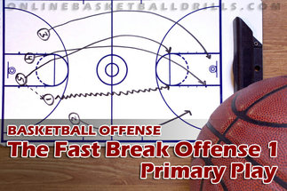 FAST BREAK OFFENSE PRIMARY 1