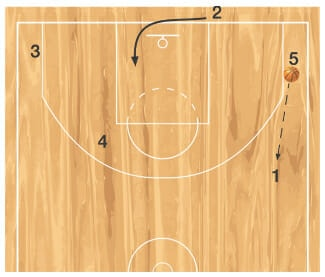 diagram 2 inbounds play