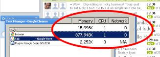 tab with wave using 800mb according to chrome task manager!