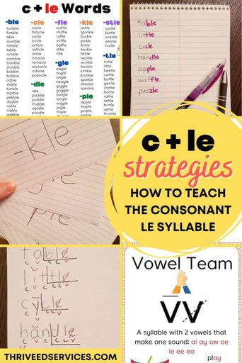 consonant le strategies to teach the consonant le syllable pin graphic