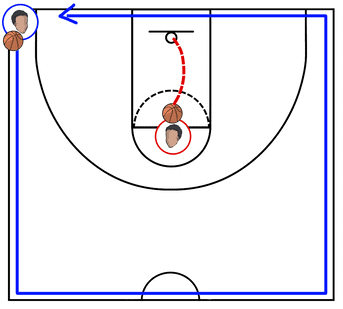 Home Run Kids Basketball Drill