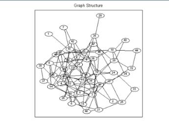 О марковских случайных полях нужно знать две вещи. Во-первых, что в них соблюдается марковское свойство – каждый узел зависит только от состояния соседних узлов. Во-вторых, что это ненаправленный граф, так что можно двигаться вдоль любого края в любом направлении.
