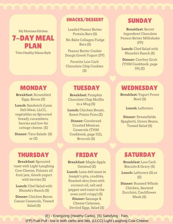 Trim Healthy Mama Sample Meal Plan