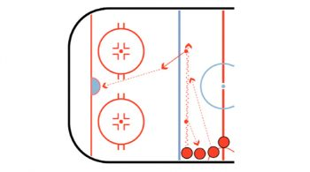 Backward Skate To Shot Hockey Defensive Drill