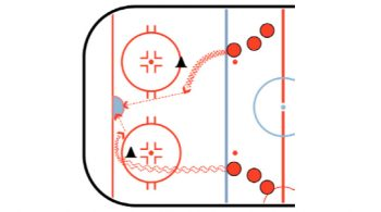 High Low Shots Hockey Shooting Drill