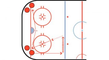 Hockey Agility Skating Drill