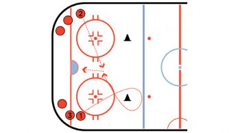 around the cones and shoot hockey shooting drill