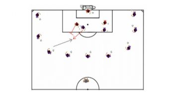 Creating Space Soccer Attacking Drill