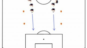 short dribble soccer dribbling drill