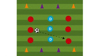 three zone passing drill