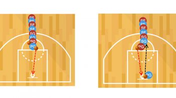 lightning basketball shooting drill