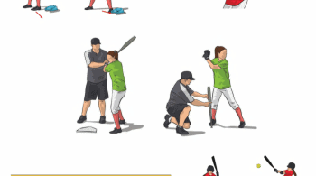 top 5 at home softball drills