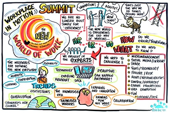 Visual Art at Queen's IRC 2015 Workplace in Motion Summit