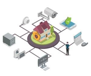 Building perimeter security