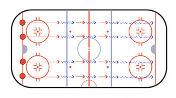 Hop The Lines Hockey Skating Drill