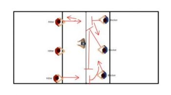 slide block volleyball blocking drill