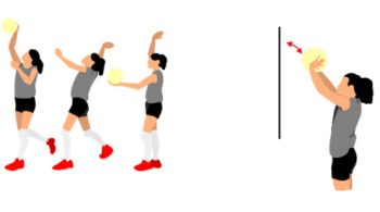 Wall Work Volleyball Attacking Drill