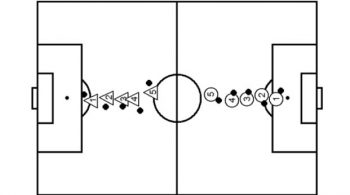 The Big Kick Soccer Shooting Drill