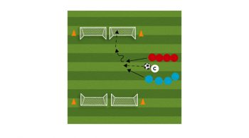 Shooting Gallery Soccer Chooting Drill
