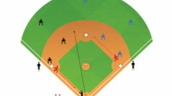 First and Third Baseball Baserunning Drill