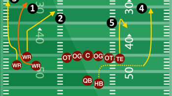Spread Offense Passing Plays