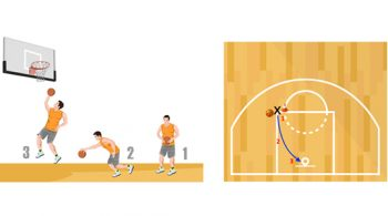 elbow layups basketball shooting drill