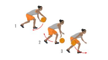 North South Dribble Basketball Ballhandling Drill