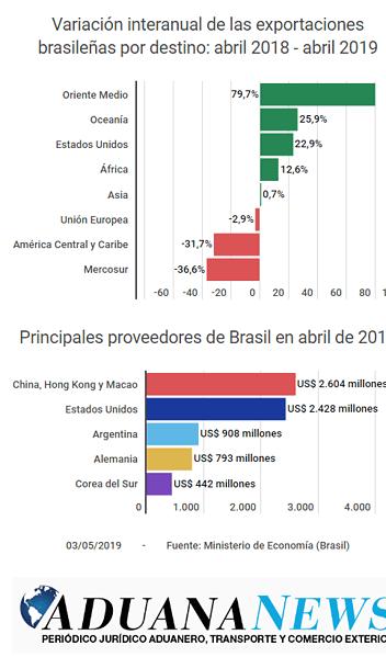 inline_567_https://i.ibb.co/7v9Zb74/Brasil-1.png