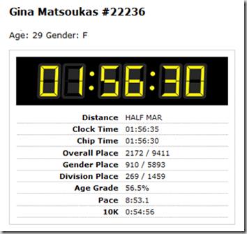 Philadelphia half marathon results