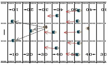 Kickoff Return Drill