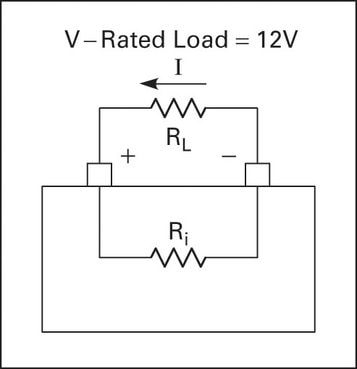Battery voltage at the rated load