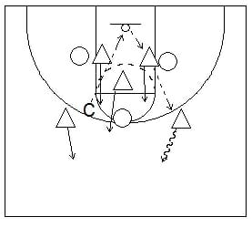 triangle-breakout-drill