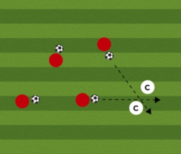 Moving Goal Soccer Shooting and Finishing Drill