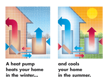 Heat Pumps Tune Up Contact Your Local Comfort Specialists