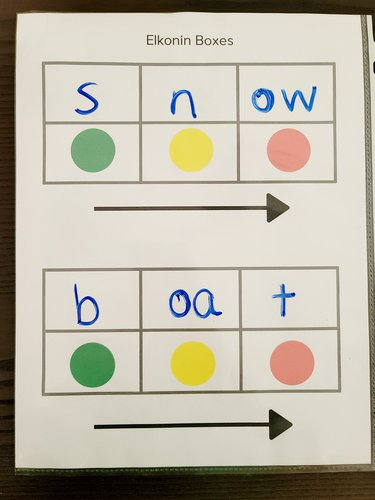 phoneme grapheme mapping with sound boxes