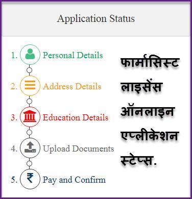 MSPC Registration Online Procedure In Hindi.
