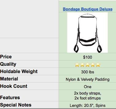 bondage portable sex swing specs
