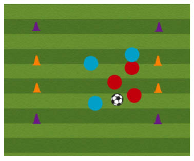 3 vs 3 with Small Goals Defensive Soccer Drill