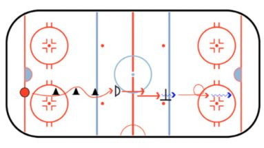 obstacle course hockey skating drill
