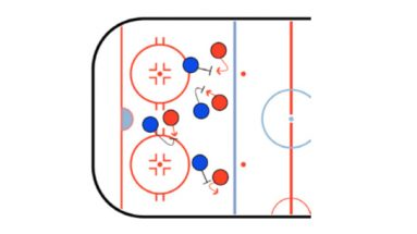 one on one hockey game situation drill