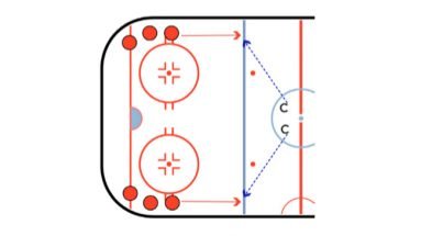 tough passes hockey passing and receiving drill
