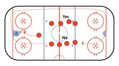 make it or miss it hockey competitive drill