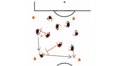3 vs 3 Plus Three Soccer Possession Drill