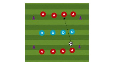 midfield defense soccer drill