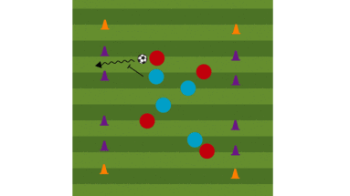 dribble through goal drill