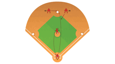 first and third cutoff play baseball fielding drill