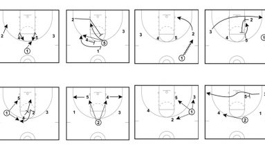 1-4 basketball offense