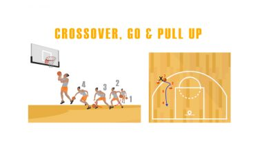 Crossover Go and Pull Up Basketball Dribbling Drill