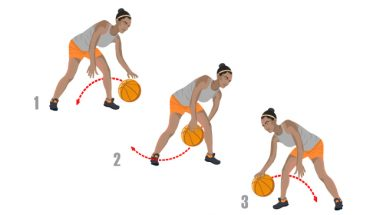 Figure 8 Basketball Dribbling Drill